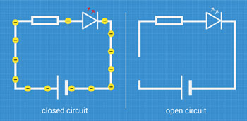 diagram with closed and open circuit