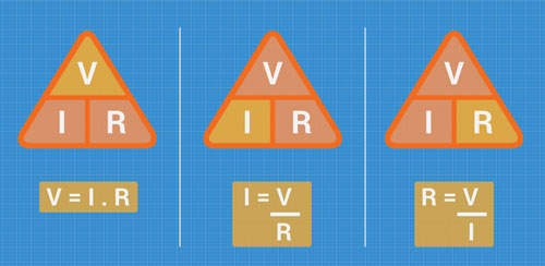 different versions of Ohm's Law explained with triangle formula