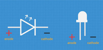 diagram with LED symbol and indication of anode and cathode